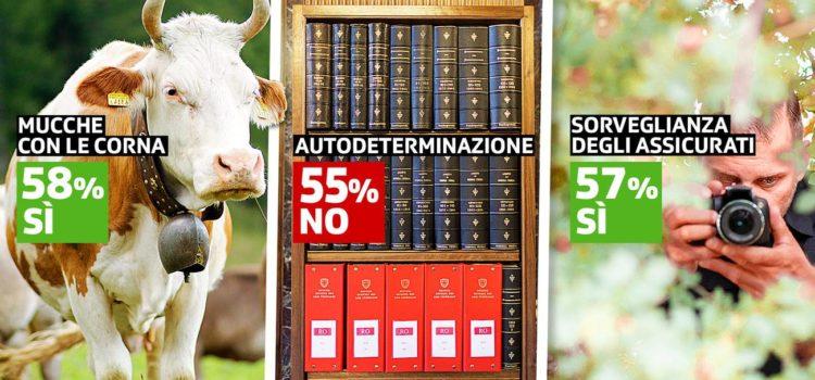 Autdeterminazione verso un NO in Svizzera
